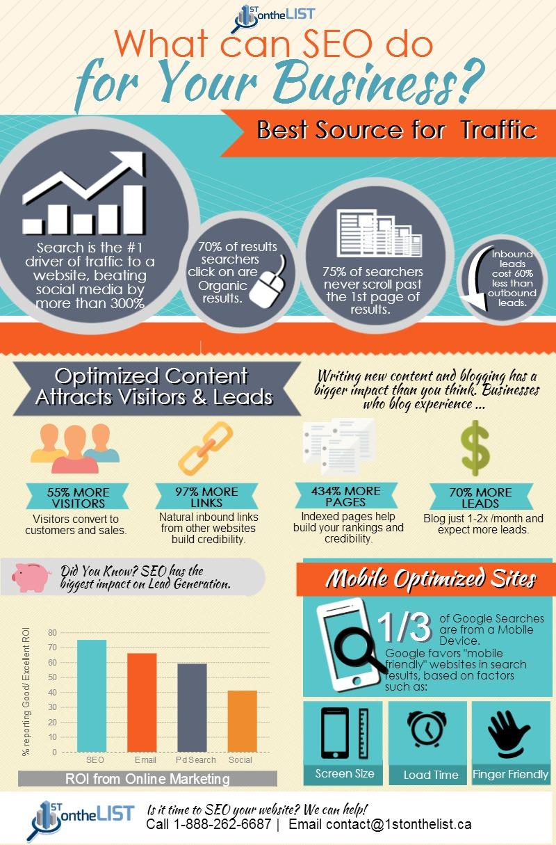 Seo for business infographic 1st on the list what can seo do for your business infographic solutioingenieria Images