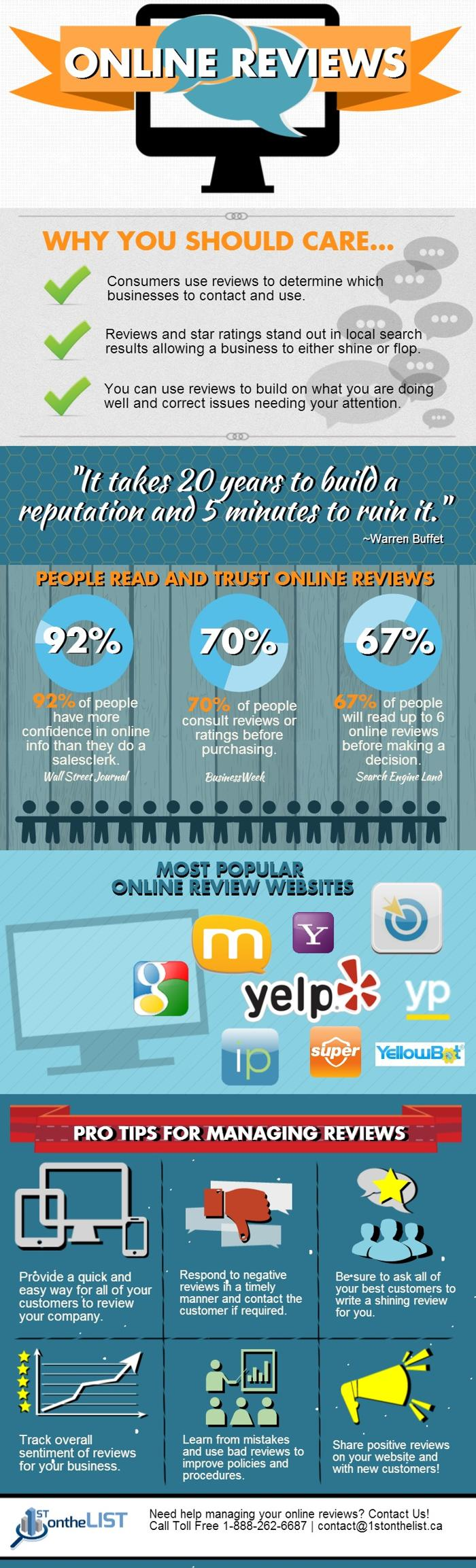 Online Business Reviews Infographic